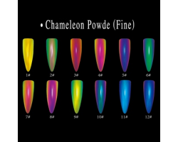 Хамелеон пигмент Chameleon Powder Fine